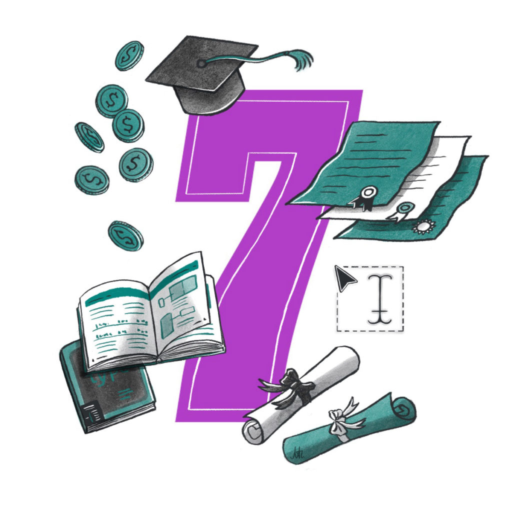 The number 7 surrounded by icons representing collegiate education and it's associated costs – a diploma, graduation cap, coins, textbooks.